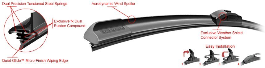 Basic design elements of the Bosch Icon wiper blade.
